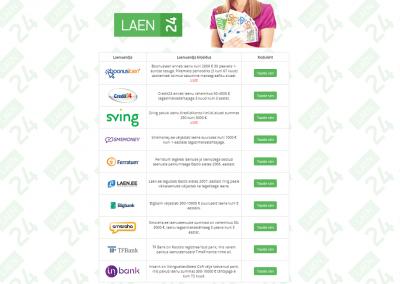 Laen24.com